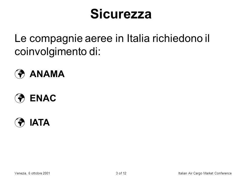 2 of 12Venezia, 6 ottobre 2001Italian Air Cargo Market Conference (Sicurezza (Qualità (Costi (Dogane (Sistemi informativi