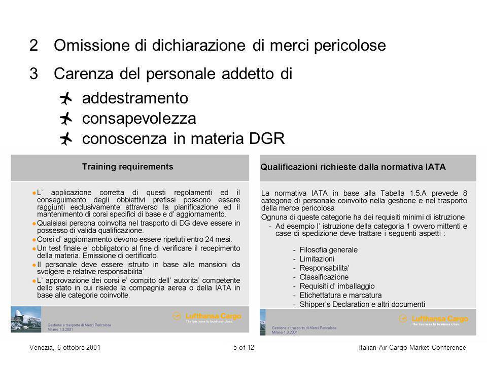 4 of 12Venezia, 6 ottobre 2001Italian Air Cargo Market Conference Il 14 Giugno 2001 si è tenuto a Milano un incontro congiunto tra vettori aerei italiani, ANAMA, ENAC e IATA Argomenti della riunione: 1Errata dichiarazione di merci pericolose Allaccettazione DGR si riscontra unincidenza di errori del 10%-24% Incidenti «safety relevant» dovuti a negligenza 0,6%