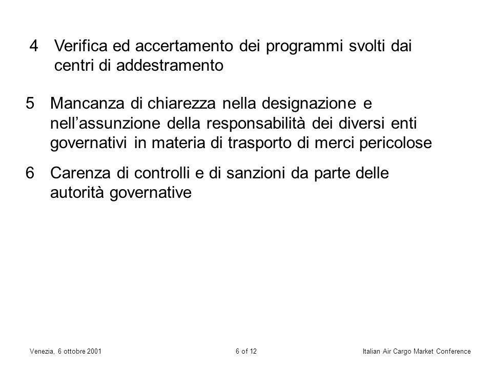 5 of 12Venezia, 6 ottobre 2001Italian Air Cargo Market Conference 2Omissione di dichiarazione di merci pericolose addestramento 3Carenza del personale addetto di consapevolezza conoscenza in materia DGR