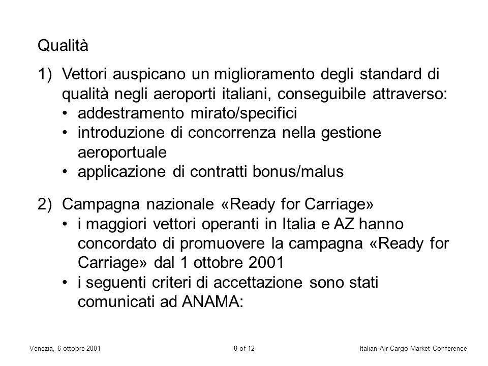7 of 12Venezia, 6 ottobre 2001Italian Air Cargo Market Conference E stato richiesto un incontro con il Direttore Generale di ENAC al quale parteciperanno IBAR, ANAMA e IATA per delineare i successivi passi da intraprendere insieme Fino ad oggi ENAC non ha dato alcuna risposta in merito