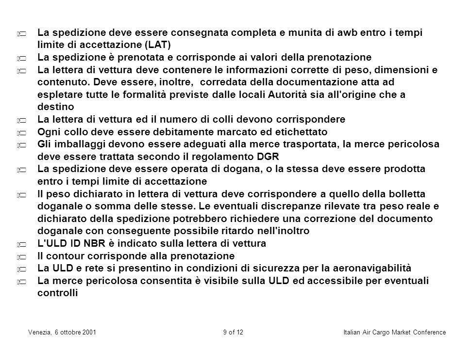 8 of 12Venezia, 6 ottobre 2001Italian Air Cargo Market Conference 1)Vettori auspicano un miglioramento degli standard di qualità negli aeroporti italiani, conseguibile attraverso: addestramento mirato/specifici introduzione di concorrenza nella gestione aeroportuale applicazione di contratti bonus/malus Qualità 2)Campagna nazionale «Ready for Carriage» i maggiori vettori operanti in Italia e AZ hanno concordato di promuovere la campagna «Ready for Carriage» dal 1 ottobre 2001 i seguenti criteri di accettazione sono stati comunicati ad ANAMA: