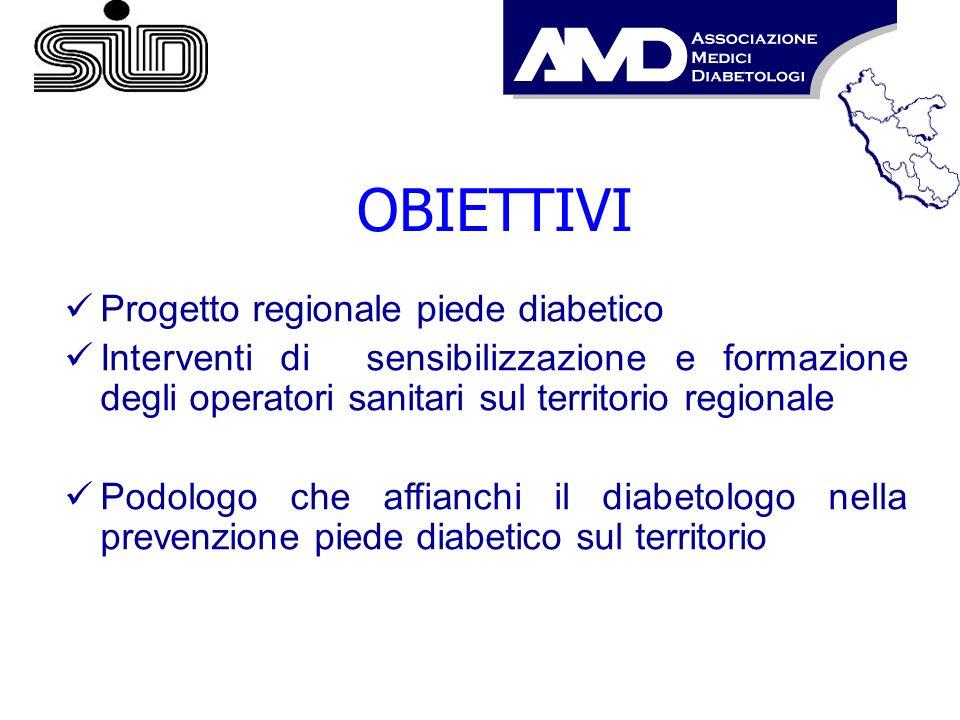 OBIETTIVI Progetto regionale piede diabetico Interventi di sensibilizzazione e formazione degli operatori sanitari sul territorio regionale Podologo c