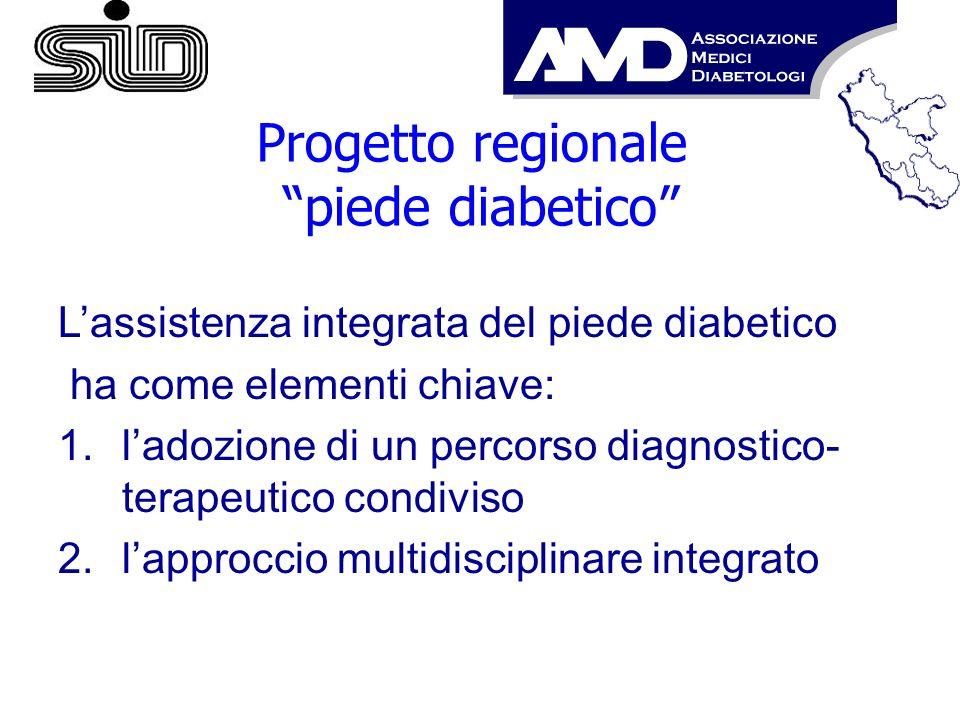 Progetto regionale piede diabetico Lassistenza integrata del piede diabetico ha come elementi chiave: 1.ladozione di un percorso diagnostico- terapeut