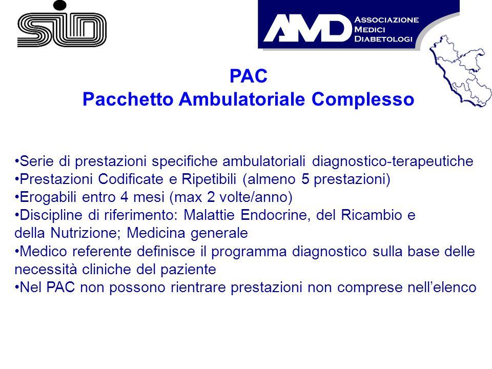 Pacchetto Ambulatoriale Complesso Serie di prestazioni specifiche ambulatoriali diagnostico-terapeutiche Prestazioni Codificate e Ripetibili (almeno 5