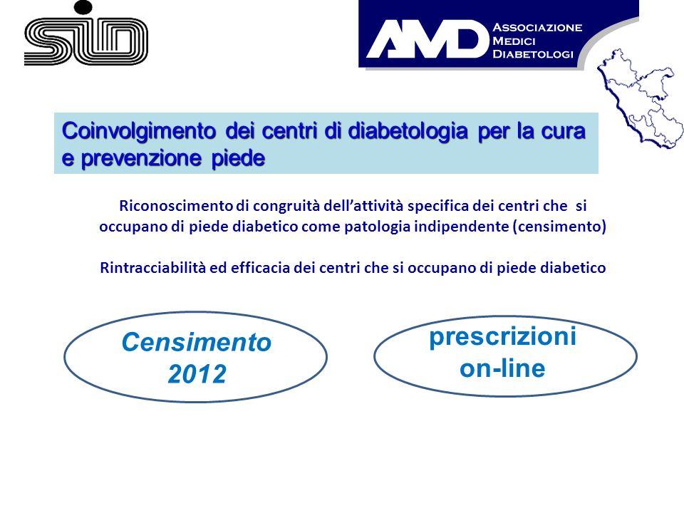 Riconoscimento di congruità dellattività specifica dei centri che si occupano di piede diabetico come patologia indipendente (censimento) Rintracciabi