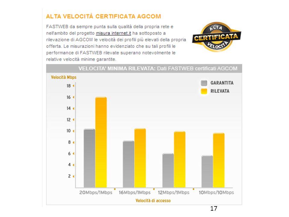 Velocità certificata Agcom 17