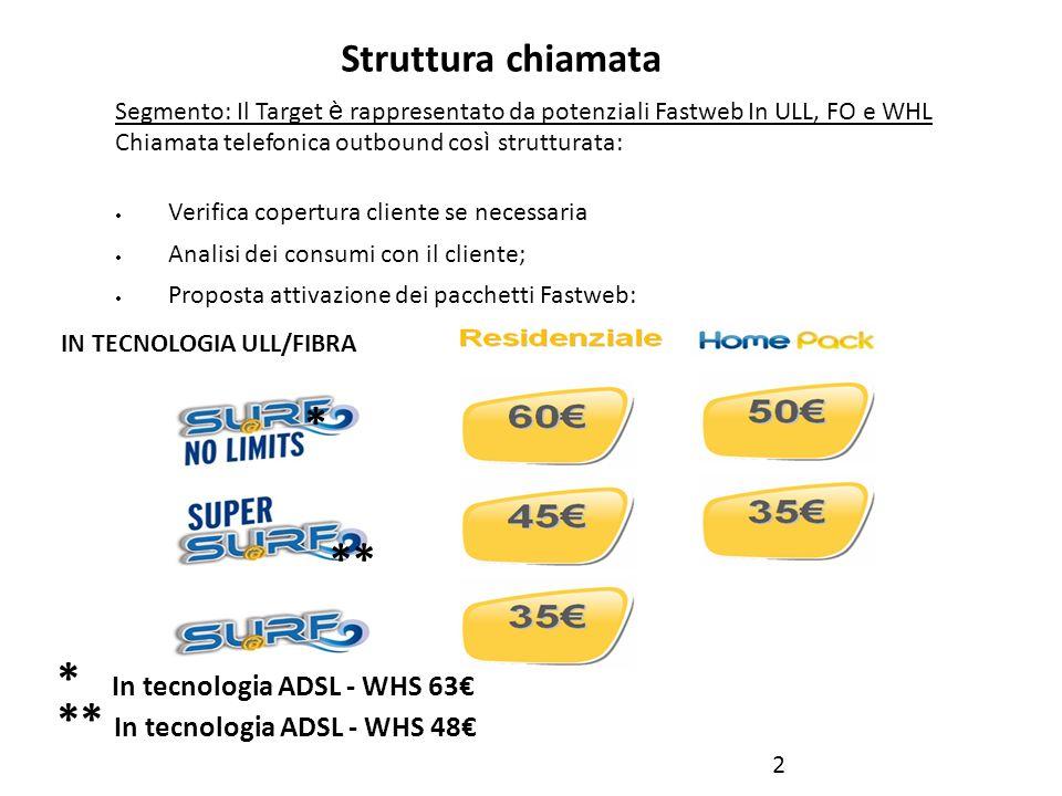 Segmento: Il Target è rappresentato da potenziali Fastweb In ULL, FO e WHL Chiamata telefonica outbound cos ì strutturata: Verifica copertura cliente