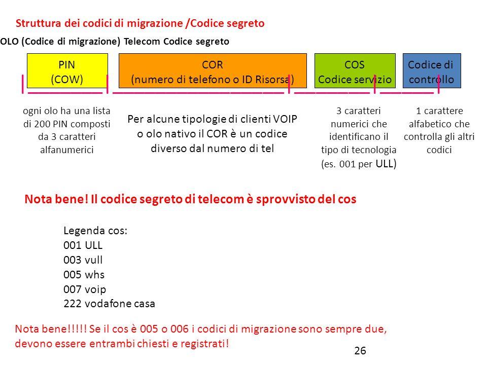 26 OLO (Codice di migrazione) Telecom Codice segreto PIN (COW) COR (numero di telefono o ID Risorsa) COS Codice servizio Codice di controllo |_______|