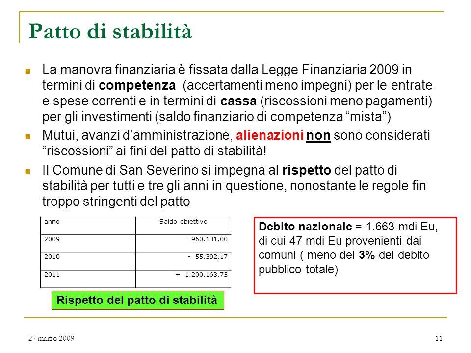 27 marzo 200910 Bilancio previsionale Pareggio finanziario