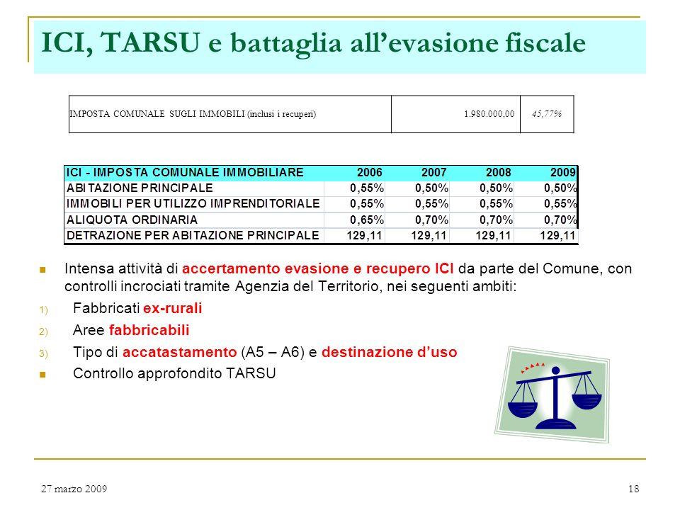 27 marzo 200917 Dettaglio entrate correnti - Titolo I Principale entrata: ICI Seconda entrata: tassa rifiuti (TARSU) Terza entrata: IRPEF PER IL SECON