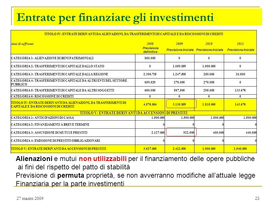 Entrate per investimenti 27 marzo 200922