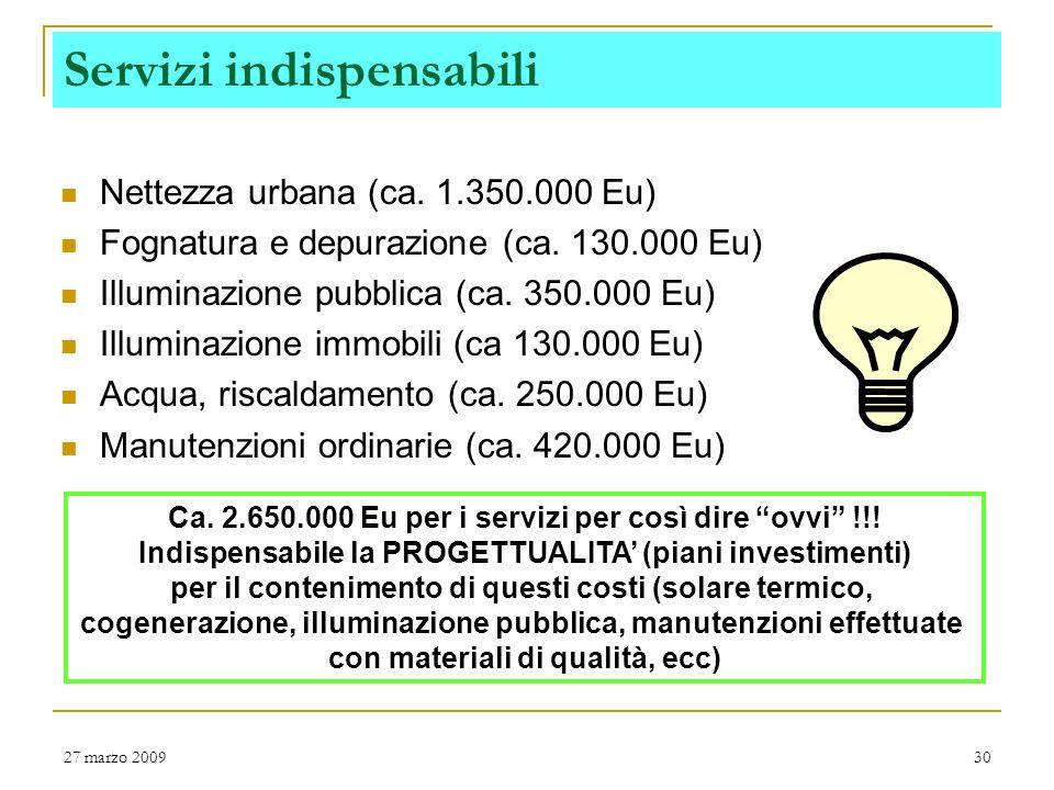 27 marzo 200929 Spese correnti per intervento (come) Importanza del personale diretto, che incide per il 37% del totale spese correnti RICLASSIFICAZIO