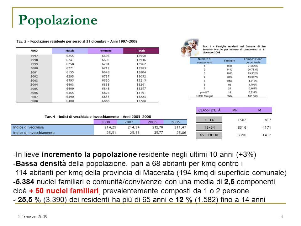 Lincremento demografico 27 marzo 20093 Incremento complessivo di 117 persone Saldo naturale – 52 persone Incremento dovuto al saldo migratorio positiv
