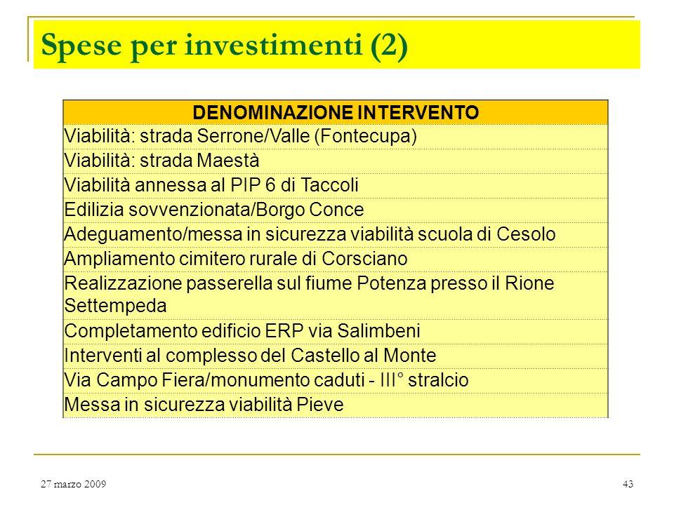 27 marzo 200942 Spese per investimenti (1) DENOMINAZIONE INTERVENTO Percorso mobilità urbana sostenibile (tratto urbano e sistemazione percorsi e marc