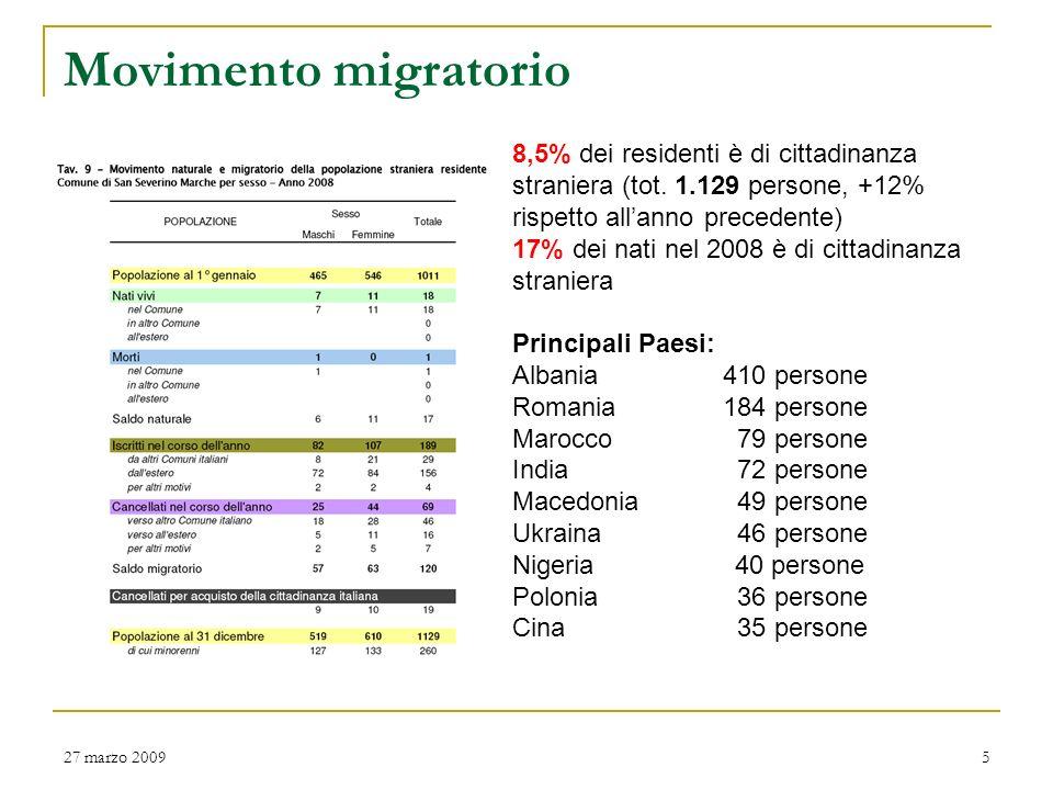 27 marzo 20094 Popolazione -In lieve incremento la popolazione residente negli ultimi 10 anni (+3%) -Bassa densità della popolazione, pari a 68 abitan