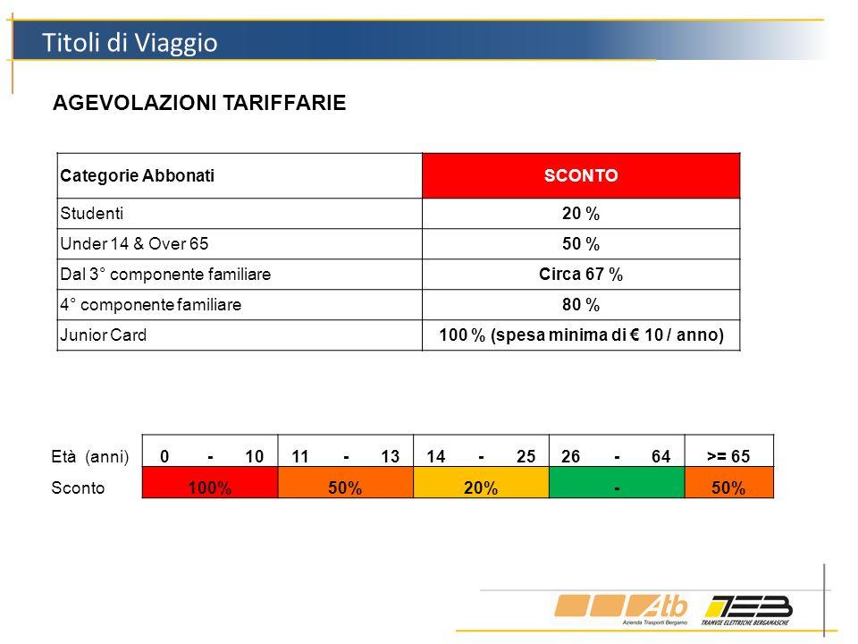 Titoli di Viaggio Età (anni)0-1011-1314-2526-64>= 65 Sconto100%50%20%-50% Categorie AbbonatiSCONTO Studenti20 % Under 14 & Over 6550 % Dal 3° componen