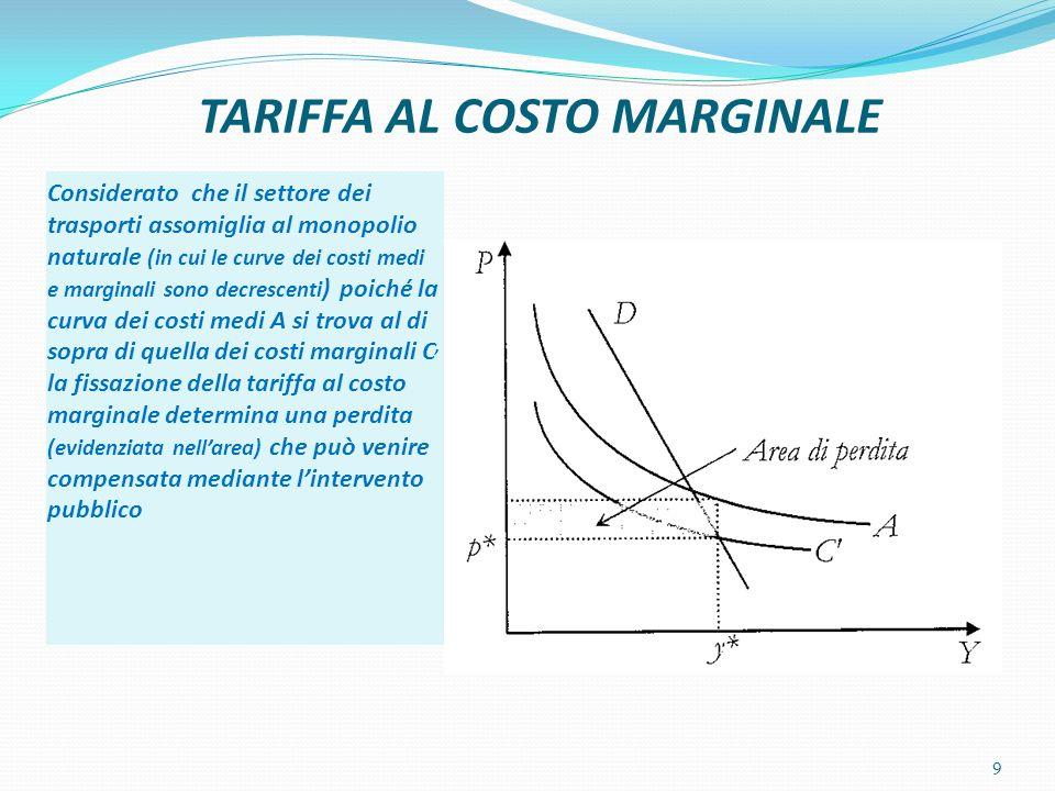 TARIFFA AL COSTO MARGINALE Considerato che il settore dei trasporti assomiglia al monopolio naturale (in cui le curve dei costi medi e marginali sono decrescenti ) poiché la curva dei costi medi A si trova al di sopra di quella dei costi marginali C la fissazione della tariffa al costo marginale determina una perdita (evidenziata nellarea) che può venire compensata mediante lintervento pubblico 9