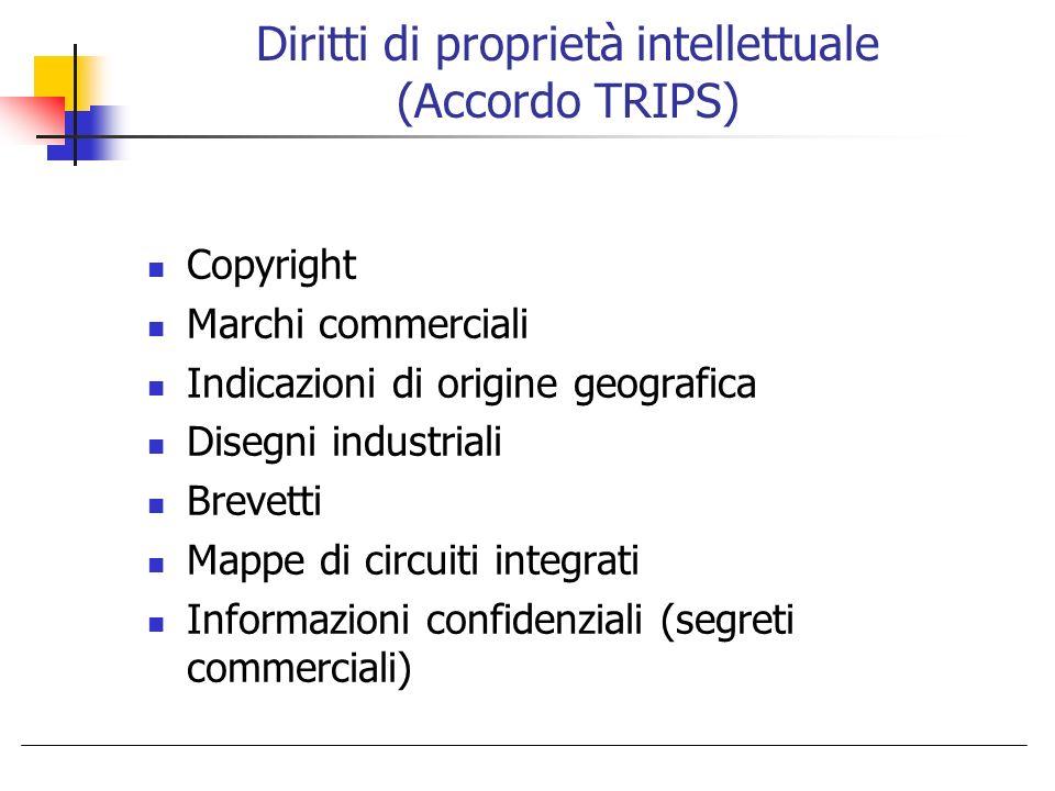 Diritti di proprietà intellettuale (Accordo TRIPS) Copyright Marchi commerciali Indicazioni di origine geografica Disegni industriali Brevetti Mappe d