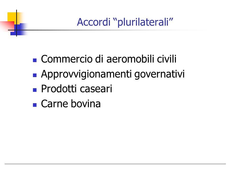 Accordi plurilaterali Commercio di aeromobili civili Approvvigionamenti governativi Prodotti caseari Carne bovina