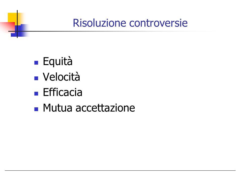 Risoluzione controversie Equità Velocità Efficacia Mutua accettazione