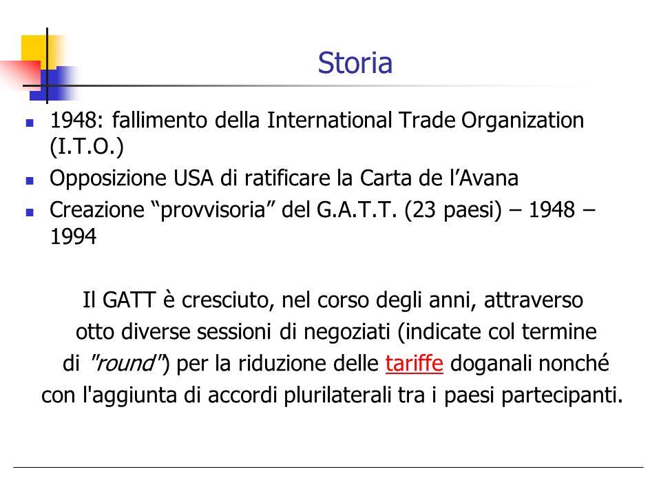 Storia 1948: fallimento della International Trade Organization (I.T.O.) Opposizione USA di ratificare la Carta de lAvana Creazione provvisoria del G.A