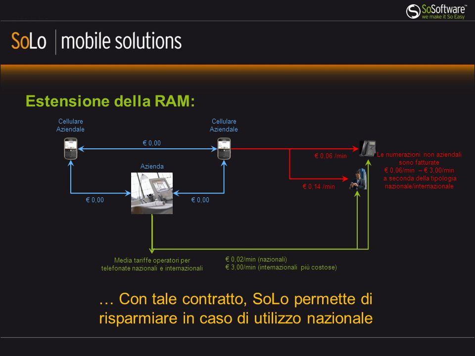 Estensione della RAM: 0,00 Cellulare Aziendale Azienda Media tariffe operatori per telefonate nazionali e internazionali … Con tale contratto, SoLo pe
