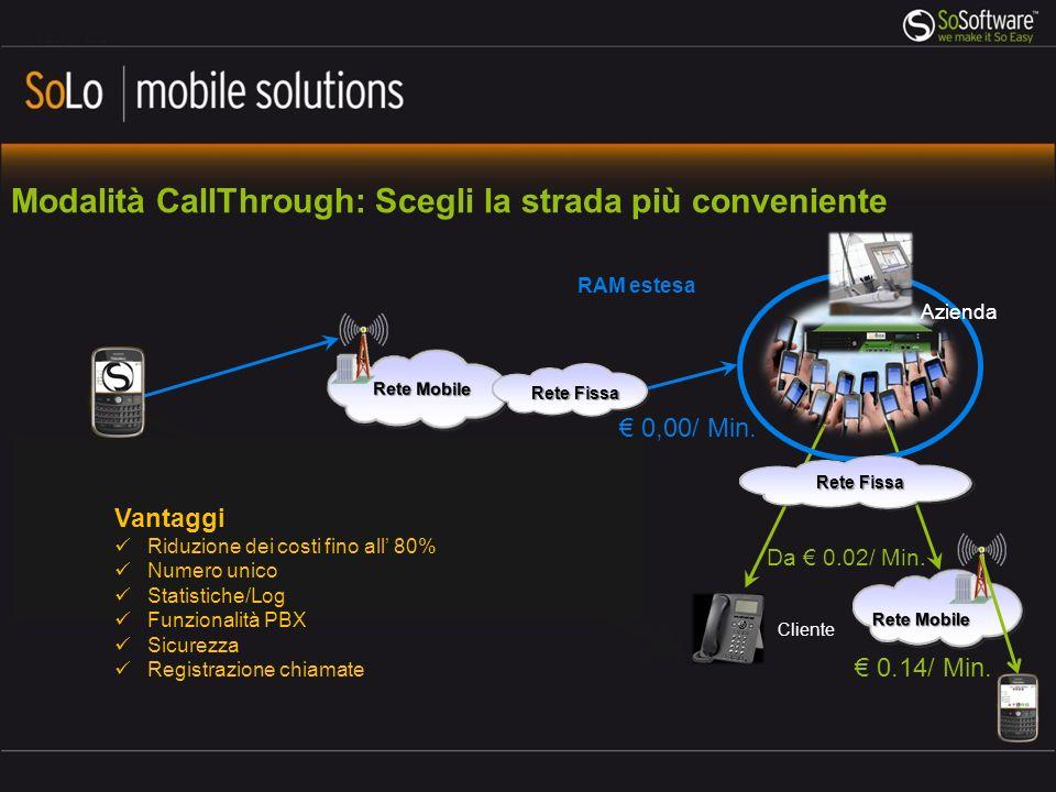 Rete Mobile 0.14/ Min. RAM estesa Modalità CallThrough: Scegli la strada più conveniente Da 0.02/ Min. 0,00/ Min. Rete Mobile Employee Cliente AAAAAA