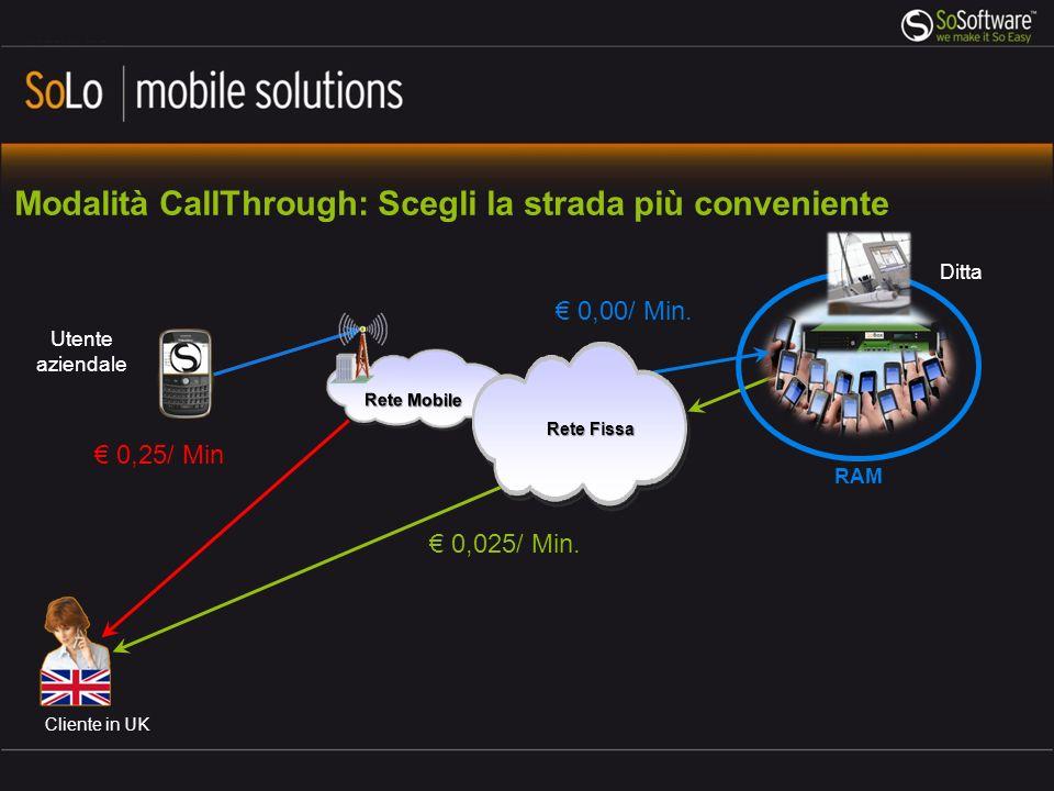RAM Modalità CallThrough: Scegli la strada più conveniente 0,025/ Min. 0,00/ Min. Utente aziendale Cliente in UK 0,25/ Min Ditta Rete Mobile Rete Fiss