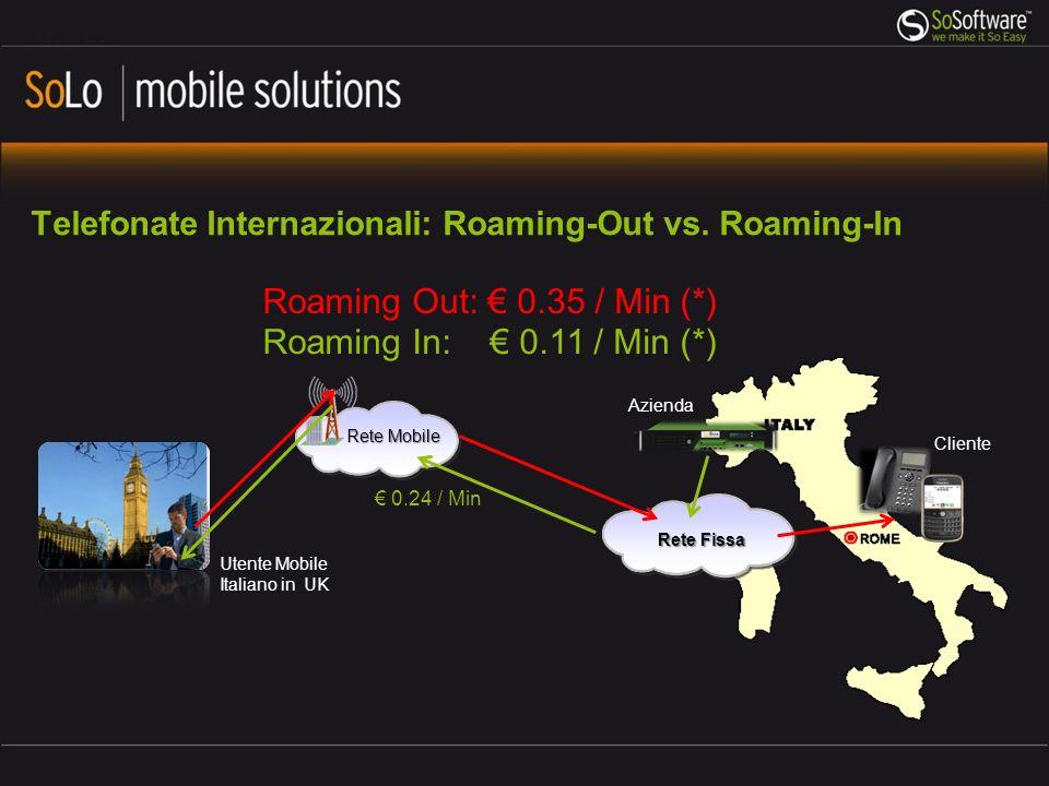 Rete Fissa Telefonate Internazionali: Roaming-Out vs. Roaming-In Azienda Cliente Roaming Out: 0.35 / Min (*) Roaming In: 0.11 / Min (*) 0.24 / Min Ret