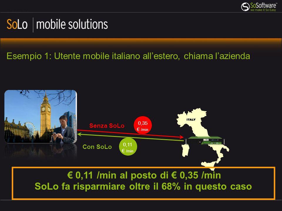 Con SoLo 0,11 /min Esempio 1: Utente mobile italiano allestero, chiama lazienda 0,11 /min al posto di 0,35 /min SoLo fa risparmiare oltre il 68% in questo caso Senza SoLo 0,35 /min