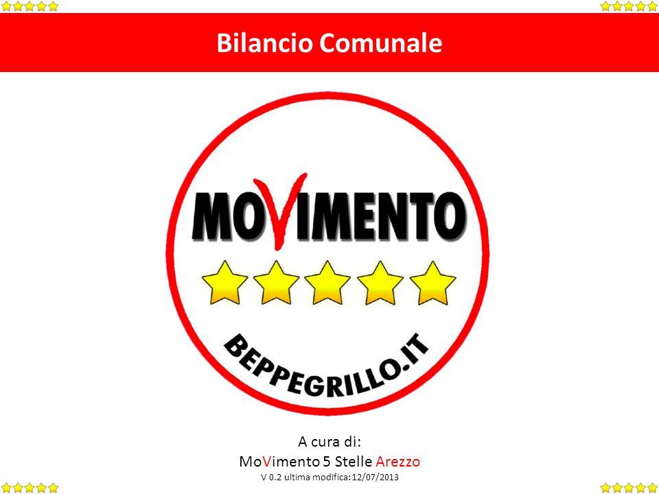 Bilancio Comunale A cura di: MoVimento 5 Stelle Arezzo V 0.2 ultima modifica: 12/07/2013