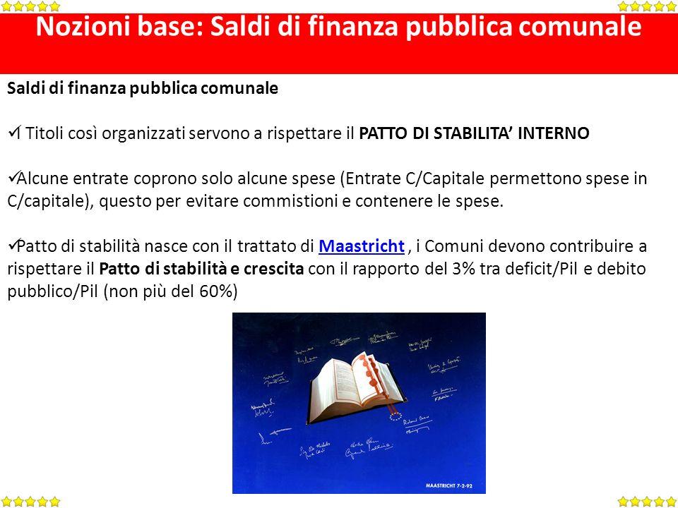 Nozioni base: Saldi di finanza pubblica comunale Saldi di finanza pubblica comunale I Titoli così organizzati servono a rispettare il PATTO DI STABILI