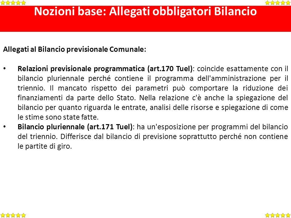 Nozioni base: Allegati obbligatori Bilancio Allegati al Bilancio previsionale Comunale: Relazioni previsionale programmatica (art.170 Tuel): coincide