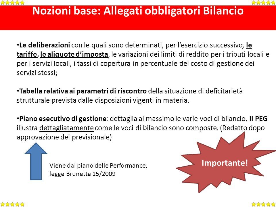Nozioni base: Allegati obbligatori Bilancio Le deliberazioni con le quali sono determinati, per lesercizio successivo, le tariffe, le aliquote dimpost