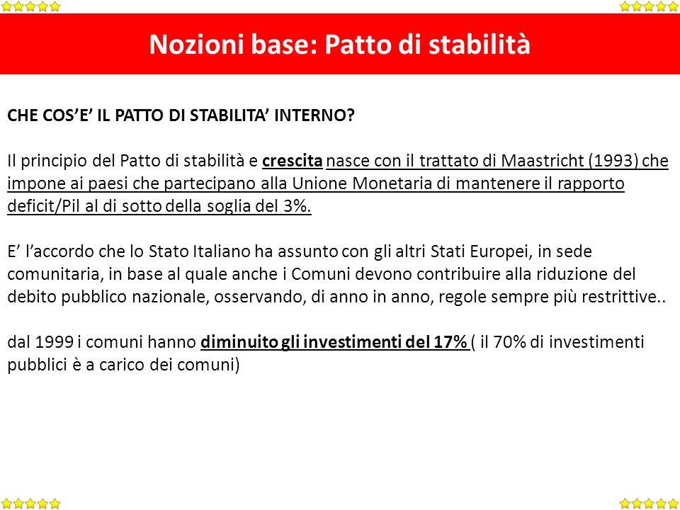 Nozioni base: Patto di stabilità CHE COSE IL PATTO DI STABILITA INTERNO.