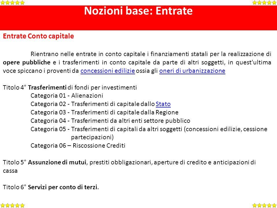 Nozioni base: Allegati obbligatori Bilancio (Art.
