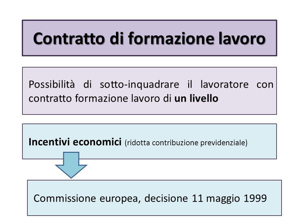 Possibilità di sotto-inquadrare il lavoratore con contratto formazione lavoro di un livello Incentivi economici (ridotta contribuzione previdenziale) Commissione europea, decisione 11 maggio 1999 Contratto di formazione lavoro