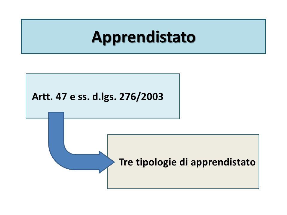 Apprendistato Artt. 47 e ss. d.lgs. 276/2003 Tre tipologie di apprendistato