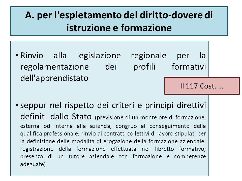 A. per l'espletamento del diritto-dovere di istruzione e formazione Rinvio alla legislazione regionale per la regolamentazione dei profili formativi d