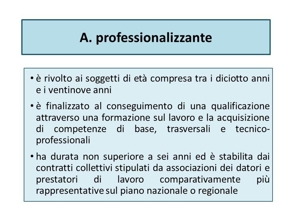 A. professionalizzante è rivolto ai soggetti di età compresa tra i diciotto anni e i ventinove anni è finalizzato al conseguimento di una qualificazio