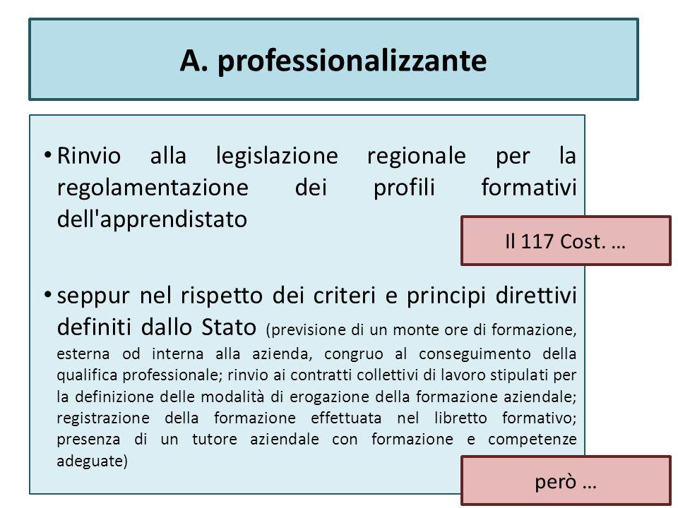 A. professionalizzante Rinvio alla legislazione regionale per la regolamentazione dei profili formativi dell'apprendistato seppur nel rispetto dei cri