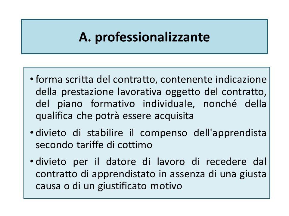 A. professionalizzante forma scritta del contratto, contenente indicazione della prestazione lavorativa oggetto del contratto, del piano formativo ind