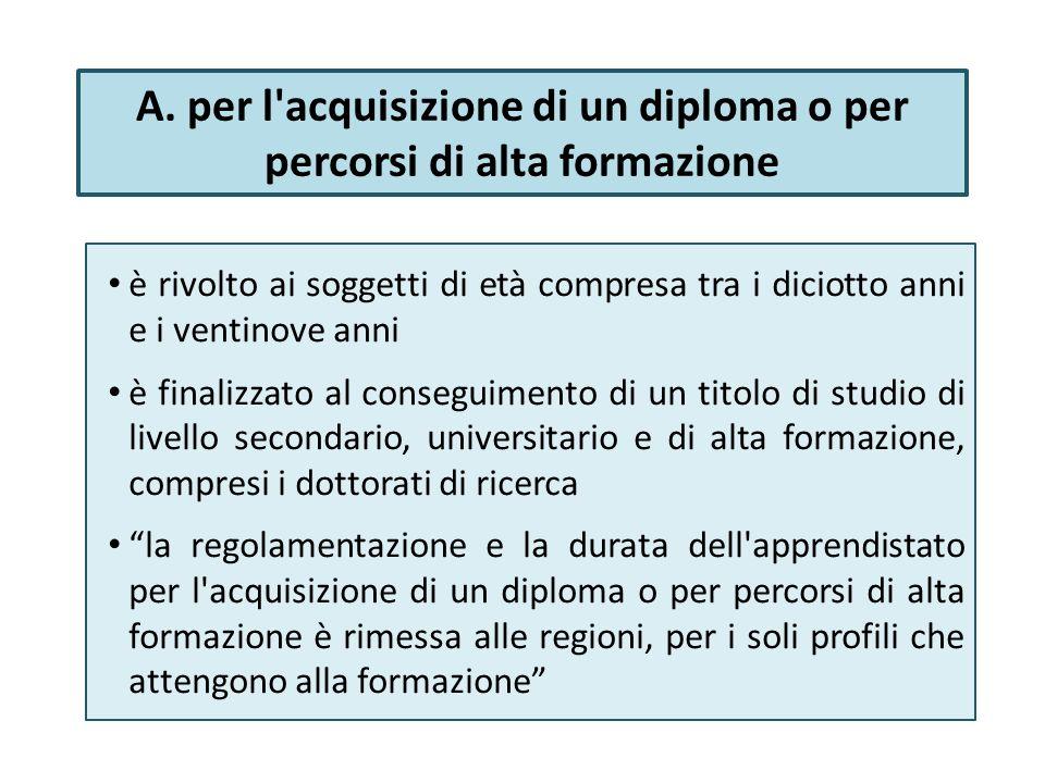 A. per l'acquisizione di un diploma o per percorsi di alta formazione è rivolto ai soggetti di età compresa tra i diciotto anni e i ventinove anni è f