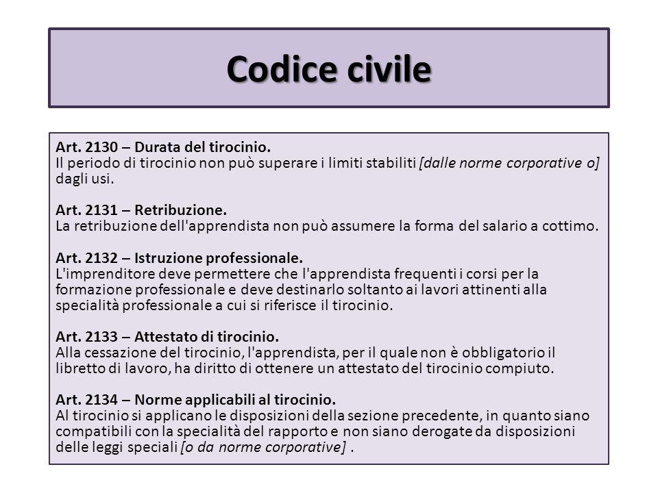 Codice civile Art.2130 – Durata del tirocinio.