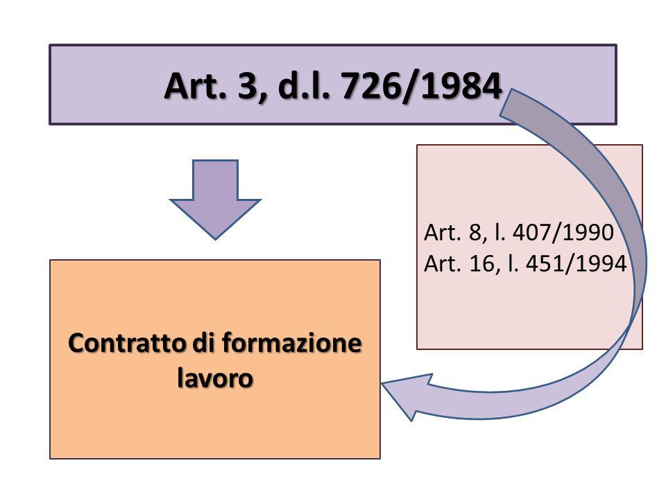 Art. 3, d.l. 726/1984 Contratto di formazione lavoro Art. 8, l. 407/1990 Art. 16, l. 451/1994