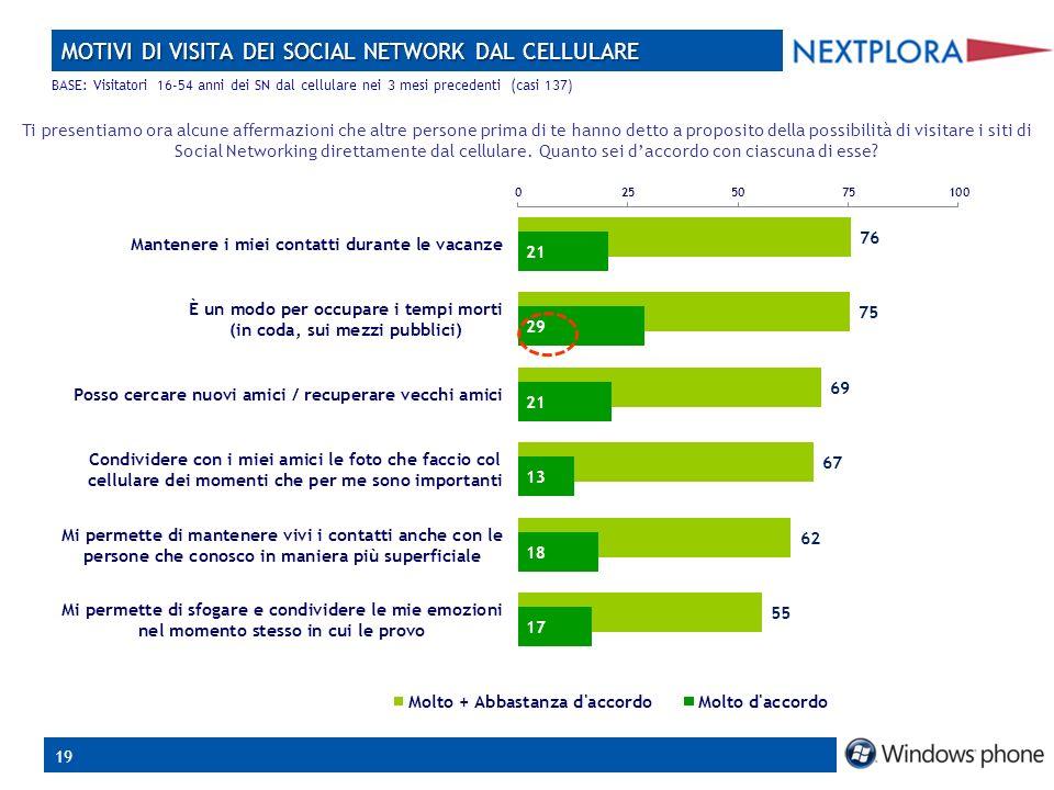 19 MOTIVI DI VISITA DEI SOCIAL NETWORK DAL CELLULARE Ti presentiamo ora alcune affermazioni che altre persone prima di te hanno detto a proposito della possibilità di visitare i siti di Social Networking direttamente dal cellulare.