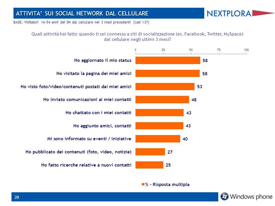 20 ATTIVITA SUI SOCIAL NETWORK DAL CELLULARE Quali attività hai fatto quando ti sei connesso a siti di socializzazione (es.