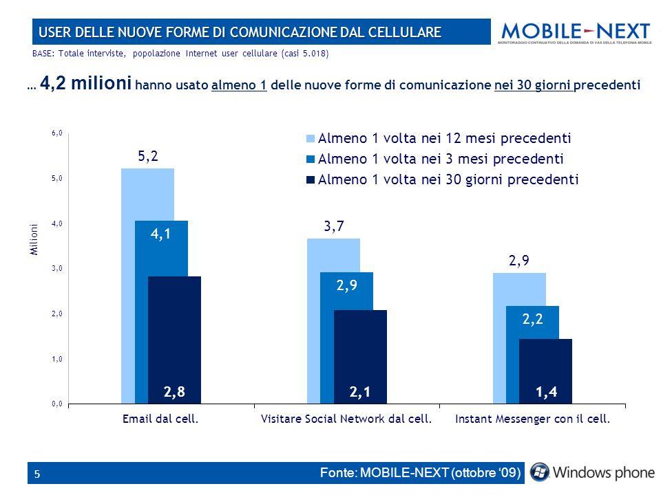 6 PROFILO USER NEI 3 MESI PRECEDENTI BASE: User Email dal cellulare (casi 920), User IM (casi 493), Visitatori SN (casi 661), nei 3 mesi precedenti Fonte: MOBILE-NEXT (ottobre 09) 60%40%62%38%59%41% In valori assoluti rispetto al trimestre precedente: +40% le DONNE che hanno usato lEMAIL dal cellulare +25% le DONNE che hanno usato INSTANT MESSAGING dal cellulare +61% le DONNE che hanno visitato siti di SOCIAL NETWORK dal cellulare