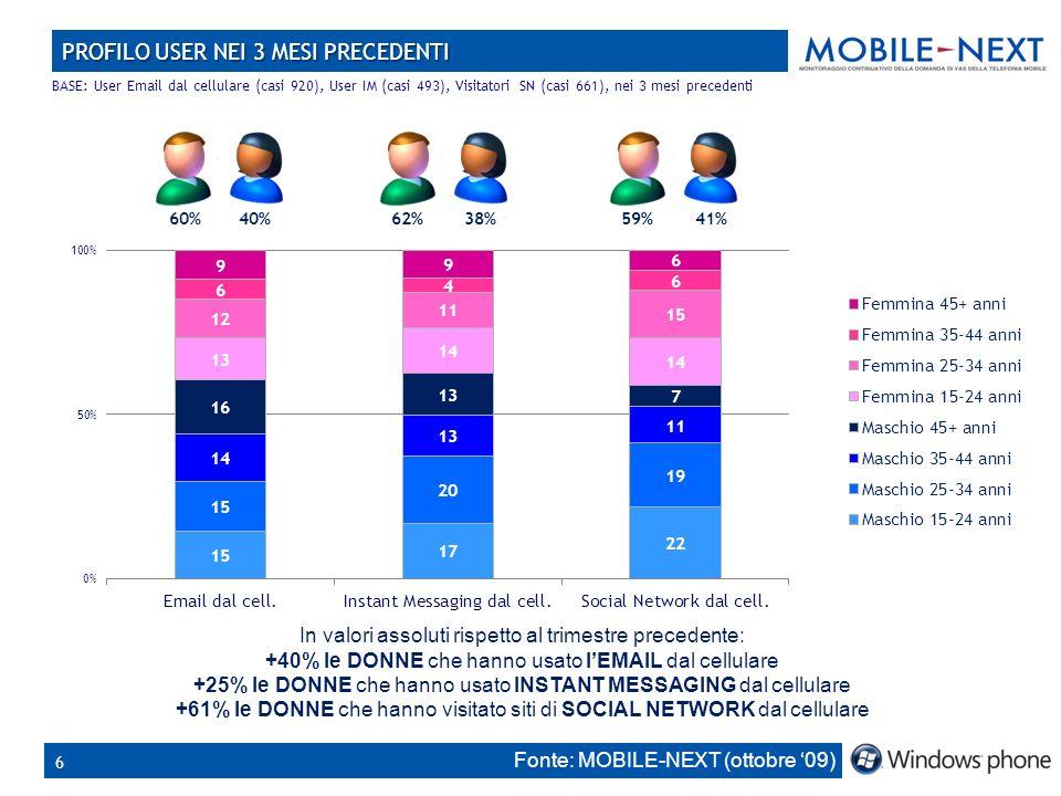 6 PROFILO USER NEI 3 MESI PRECEDENTI BASE: User Email dal cellulare (casi 920), User IM (casi 493), Visitatori SN (casi 661), nei 3 mesi precedenti Fo
