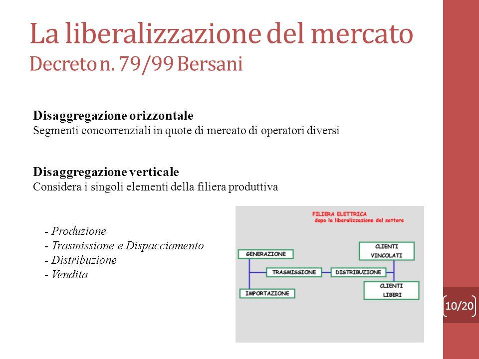 La liberalizzazione del mercato Decreto n. 79/99 Bersani 10/20 Disaggregazione orizzontale Segmenti concorrenziali in quote di mercato di operatori di